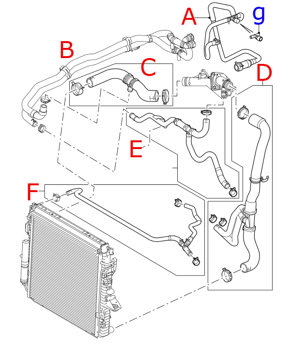 5gud4 Ford Expedition Eddie Bauer 2006 Ford Expedition No Ac Full as well 914597 Time To Replace Radiator Support likewise 7jr4z Lincoln Navigator Ultimate Electronic Suspension further Diagram view besides Range Rover Sport Thermostat Location. on 2003 ford expedition air suspension diagram