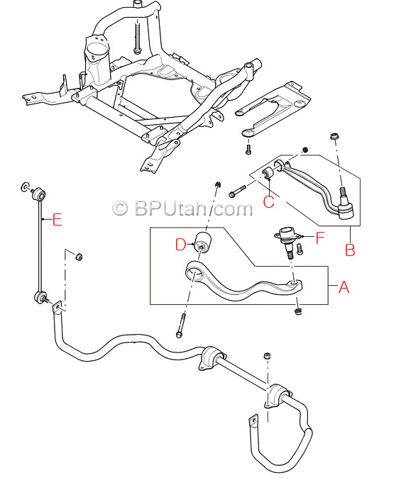 Review On F19mm Front Sway Bar Wanted